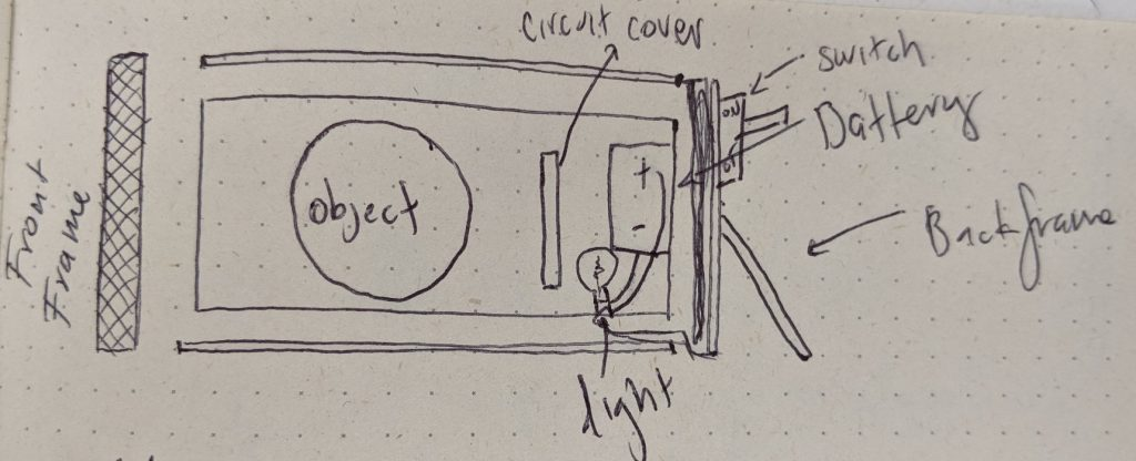 Project rough diagram.